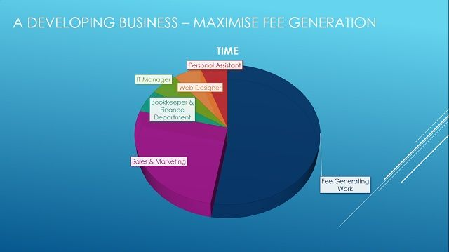 changing-time-demands-as-your-small-business-grows