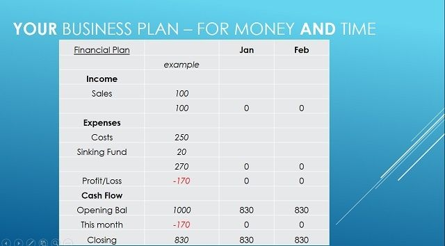 small-business-plan-2