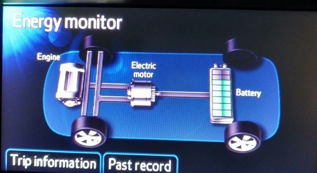 toyota-yaris-hybrid-energy-display-review