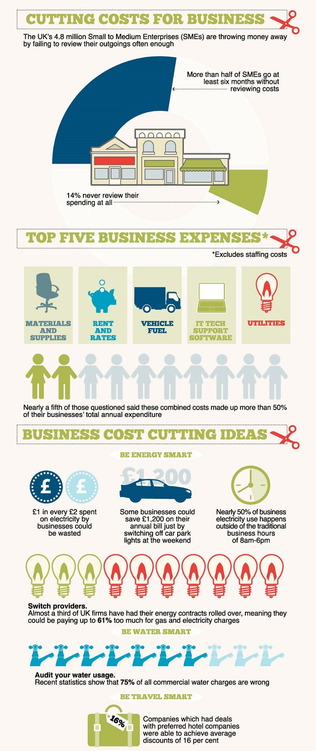 cutting-costs-business